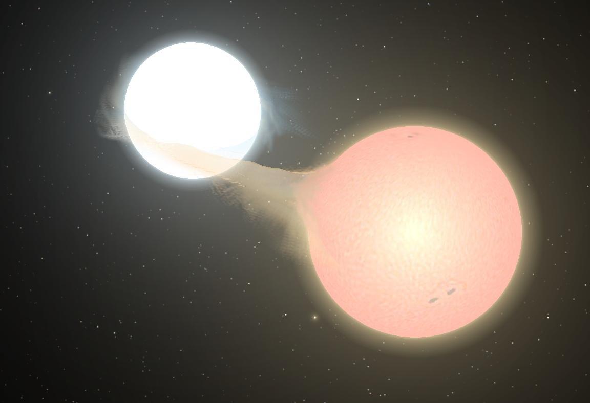 Orion's Arm - Encyclopedia Galactica - Algol (Beta Persei)