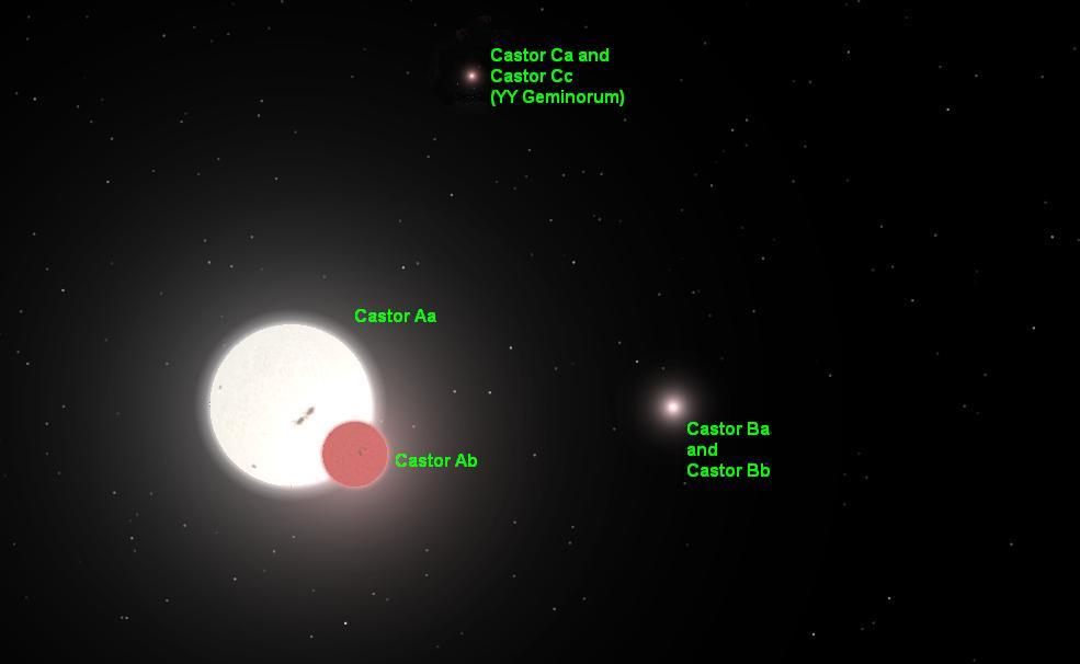 Orion S Arm Encyclopedia Galactica Multiple Systems