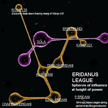Eridanus League Map