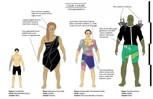 Clade Goliath