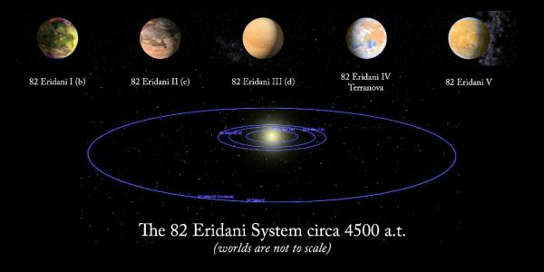 82 Eridani system overview