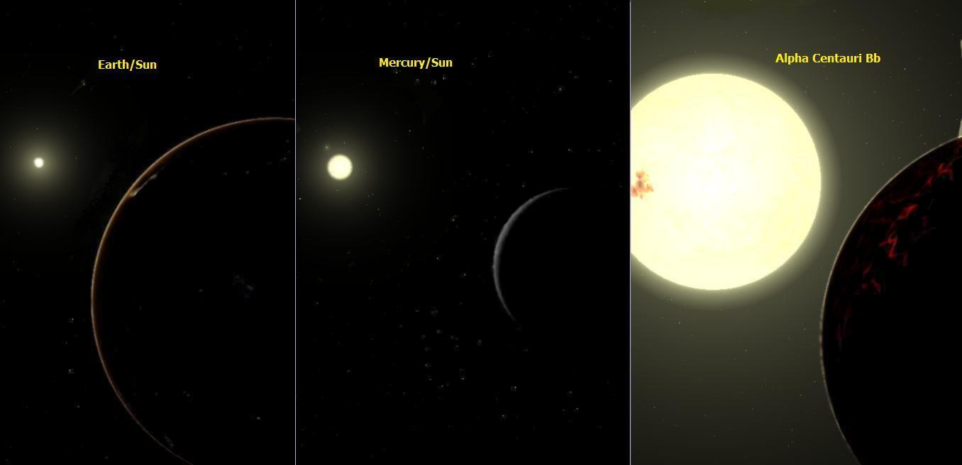 alpha centauri from sun - photo #21