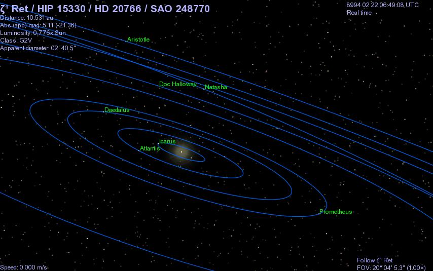 Orion's Arm - Encyclopedia Galactica - Zeta1 Reticuli